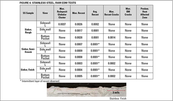 surface finish ra value chart pdf